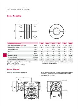 Flange Codes - Worm gear